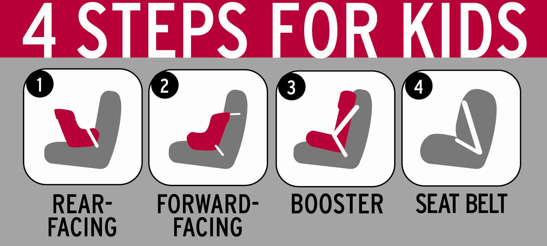 child passenger safety seat information